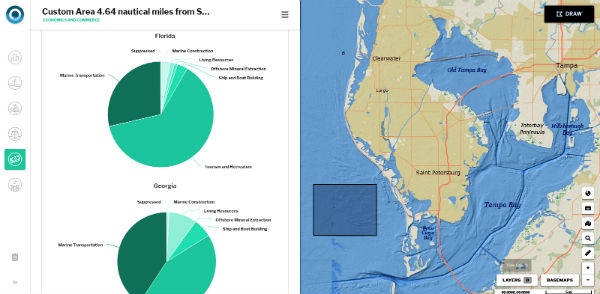 Here, OceanReports provides ocean economic data for communities near St. Petersburg, Florida. (Courtesy of NOAA)
